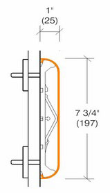 diagram of W-8 wall guard